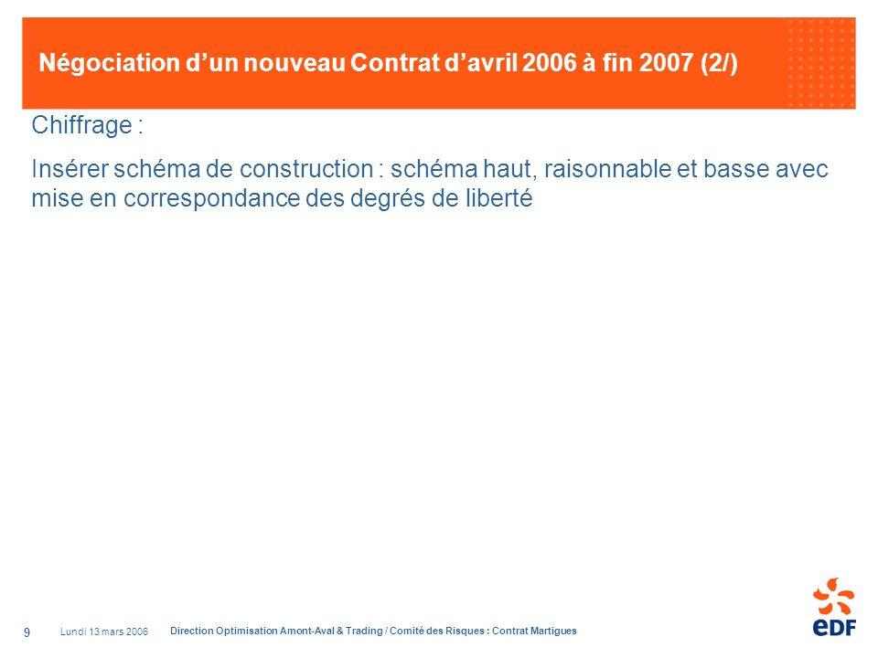 Négociation d'un nouveau Contrat d'avril 2006 à fin 2007 (2/)