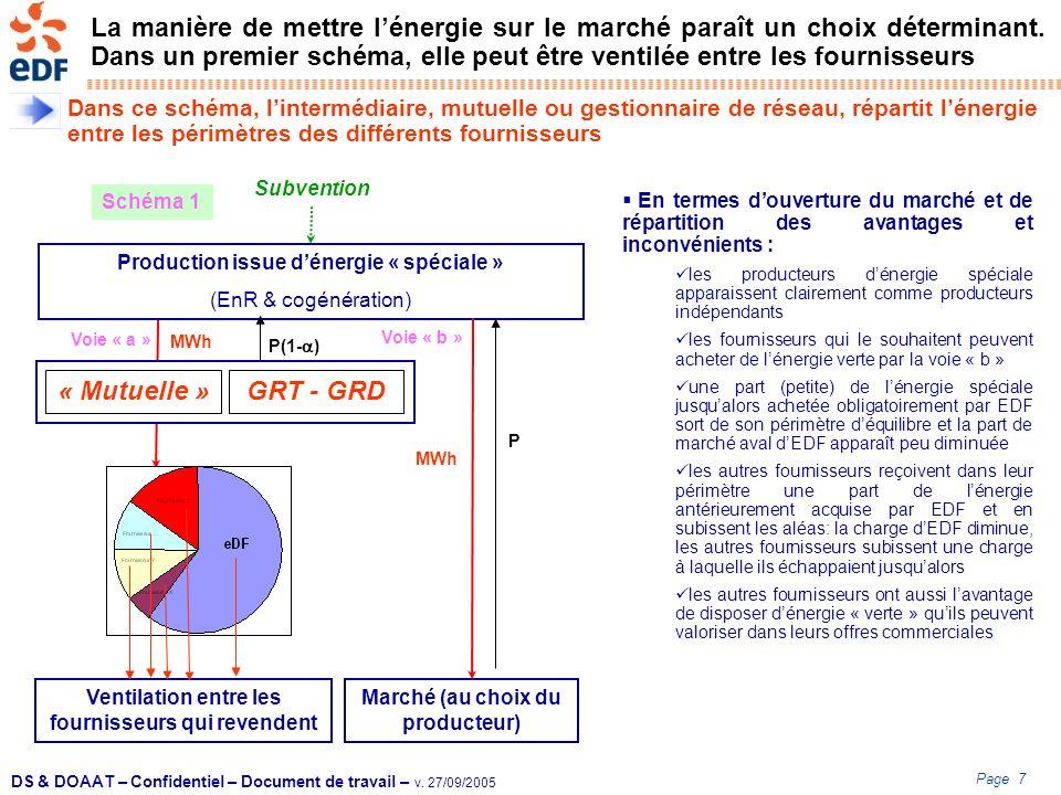 La manière de mettre l'énergie sur le marché paraît un choix déterminant. Dans un premier schéma, elle peut être ventilée entre les fournisseurs