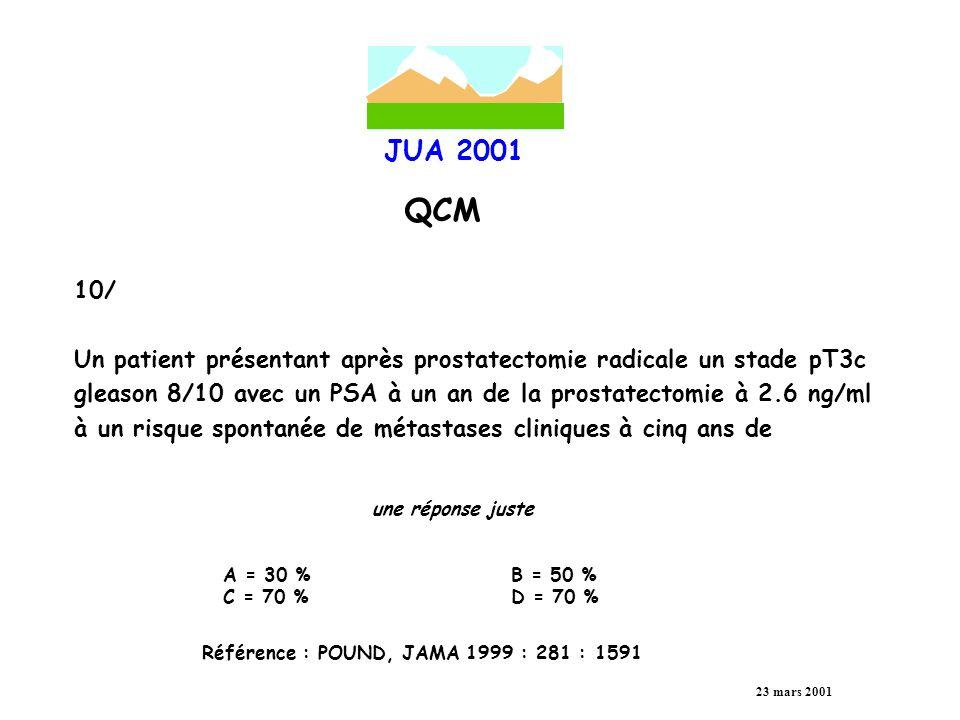 Un patient présentant après prostatectomie radicale un stade pT3c
