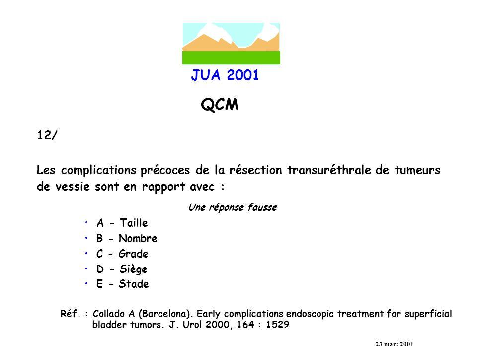 Les complications précoces de la résection transuréthrale de tumeurs