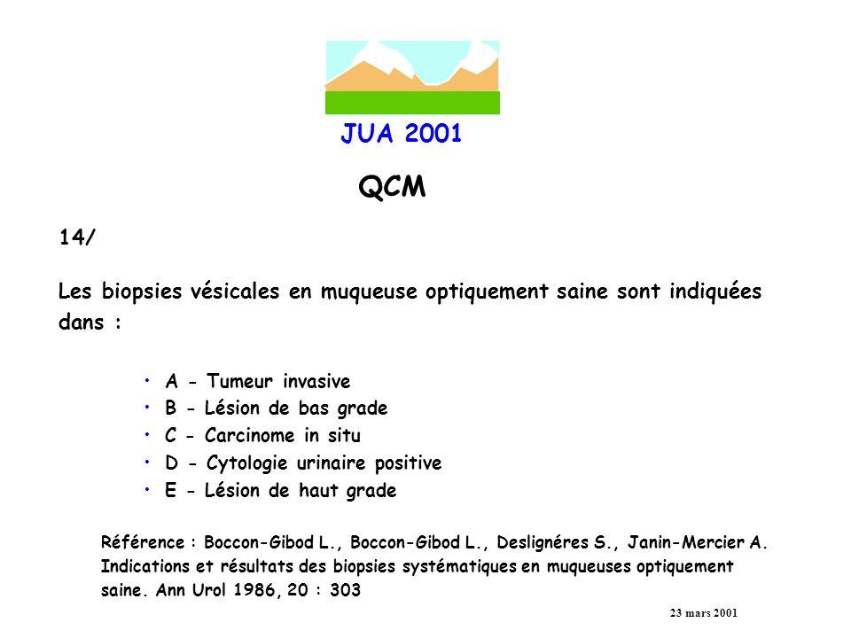 Les biopsies vésicales en muqueuse optiquement saine sont indiquées
