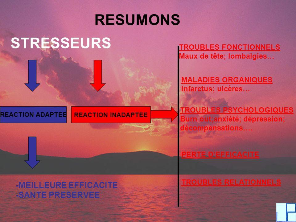 RESUMONS STRESSEURS -MEILLEURE EFFICACITE -SANTE PRESERVEE