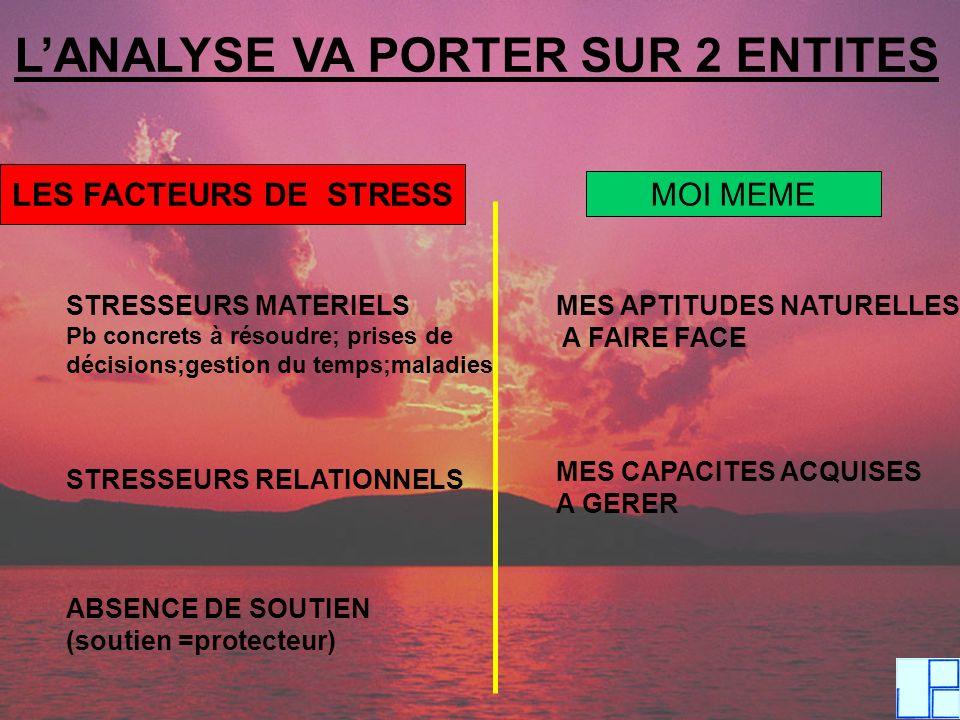 L'ANALYSE VA PORTER SUR 2 ENTITES