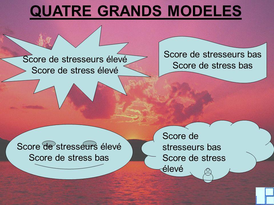 QUATRE GRANDS MODELES Score de stresseurs élevé