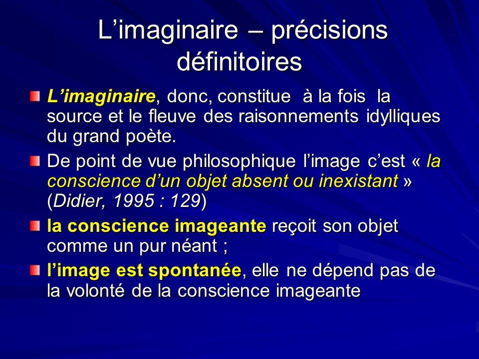 L'imaginaire – précisions définitoires