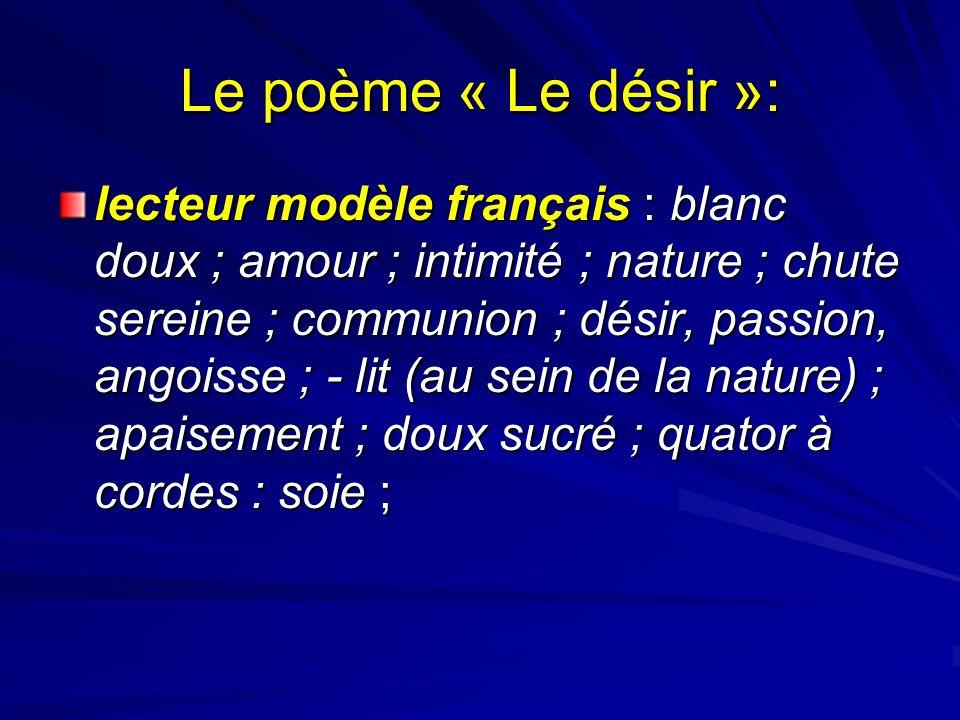 Le poème « Le désir »: