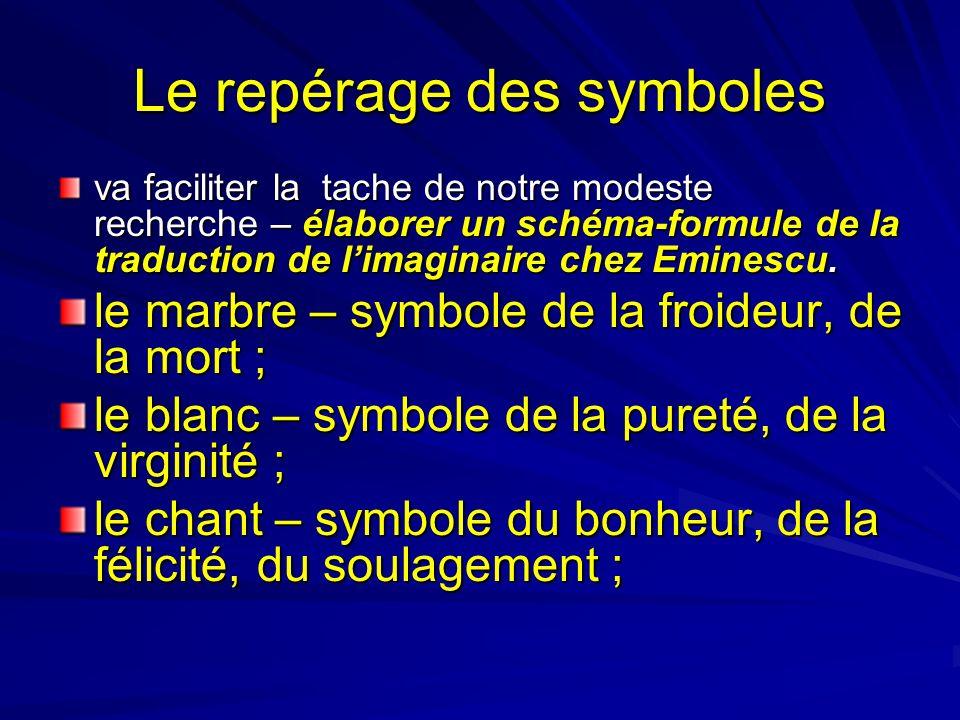Le repérage des symboles