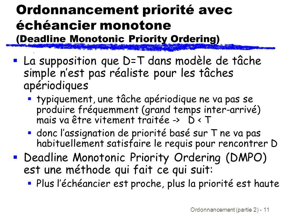 Ordonnancement priorité avec échéancier monotone (Deadline Monotonic Priority Ordering)