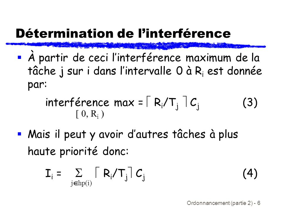Détermination de l'interférence