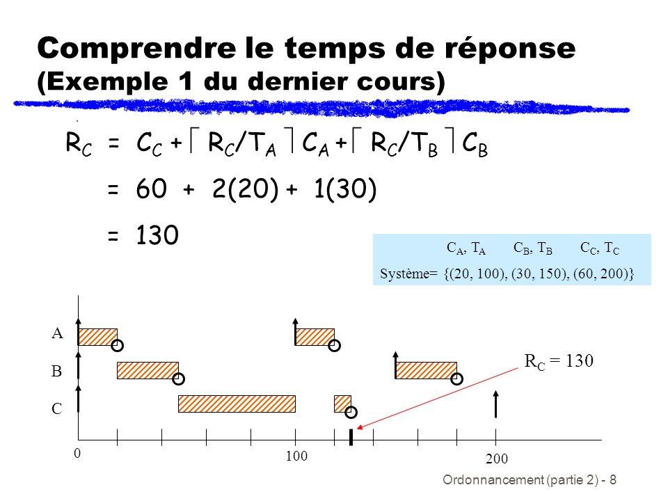 Comprendre le temps de réponse (Exemple 1 du dernier cours)