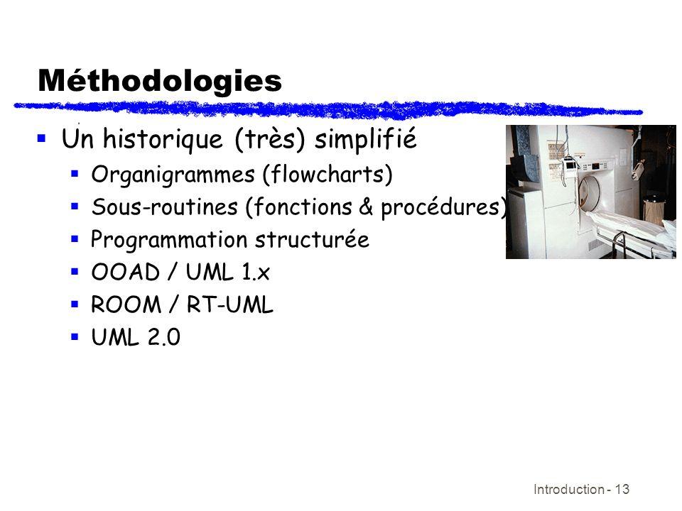 Méthodologies Un historique (très) simplifié