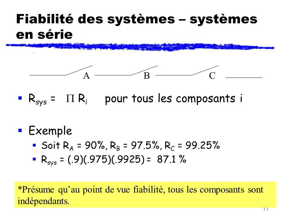 Fiabilité des systèmes – systèmes en série