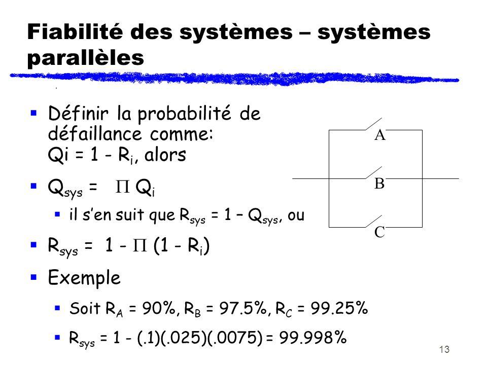 Fiabilité des systèmes – systèmes parallèles