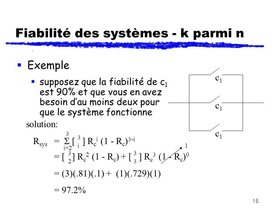 Fiabilité des systèmes - k parmi n