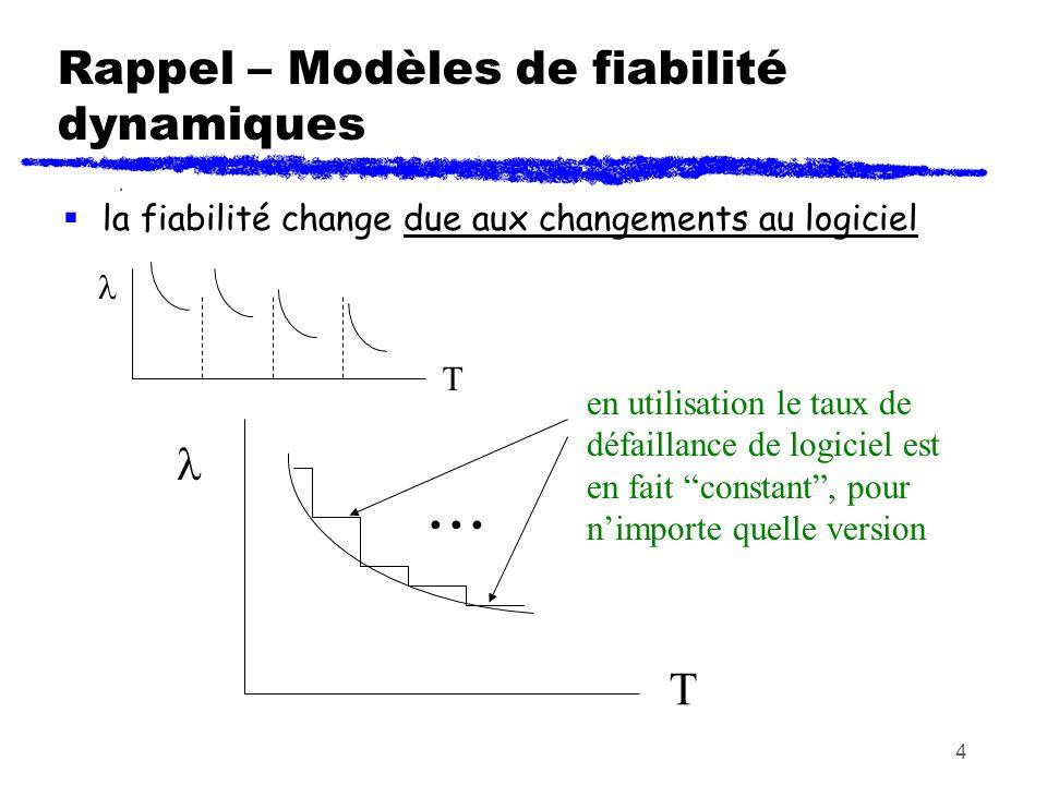 Rappel – Modèles de fiabilité dynamiques