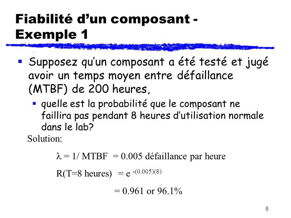 Fiabilité d'un composant - Exemple 1