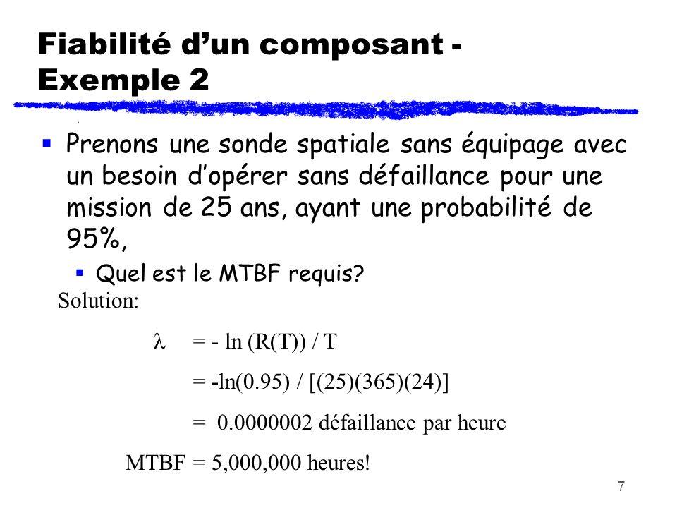 Fiabilité d'un composant - Exemple 2
