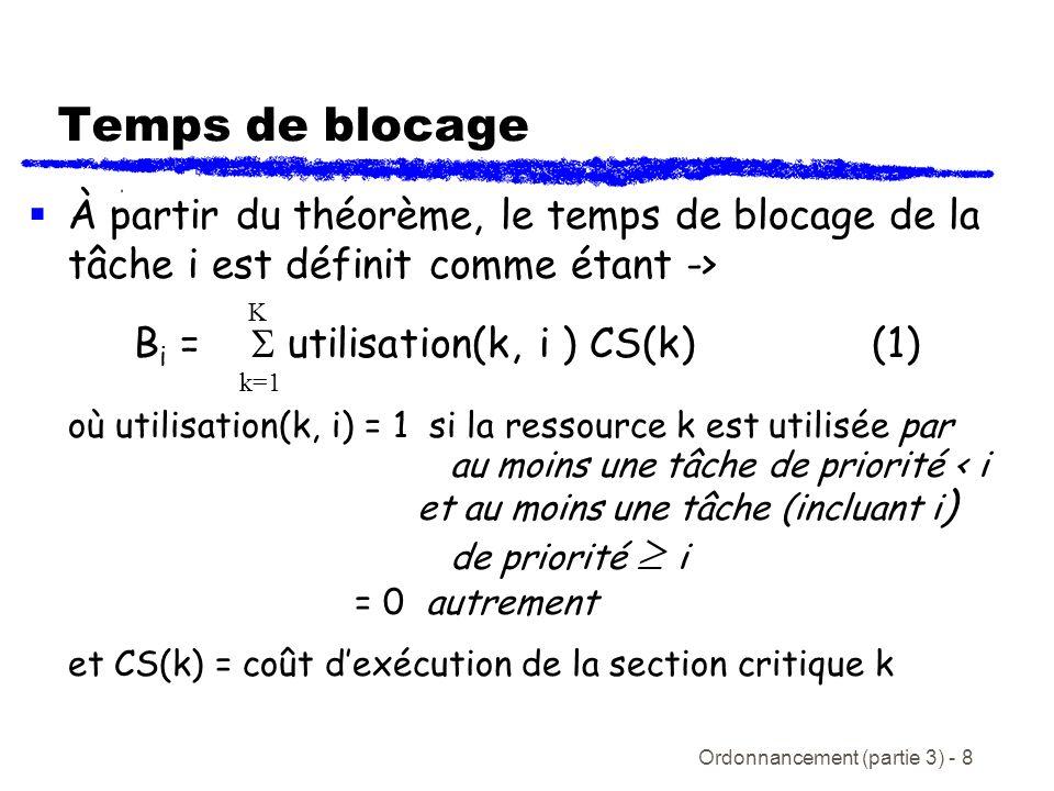 Temps de blocage À partir du théorème, le temps de blocage de la tâche i est définit comme étant ->