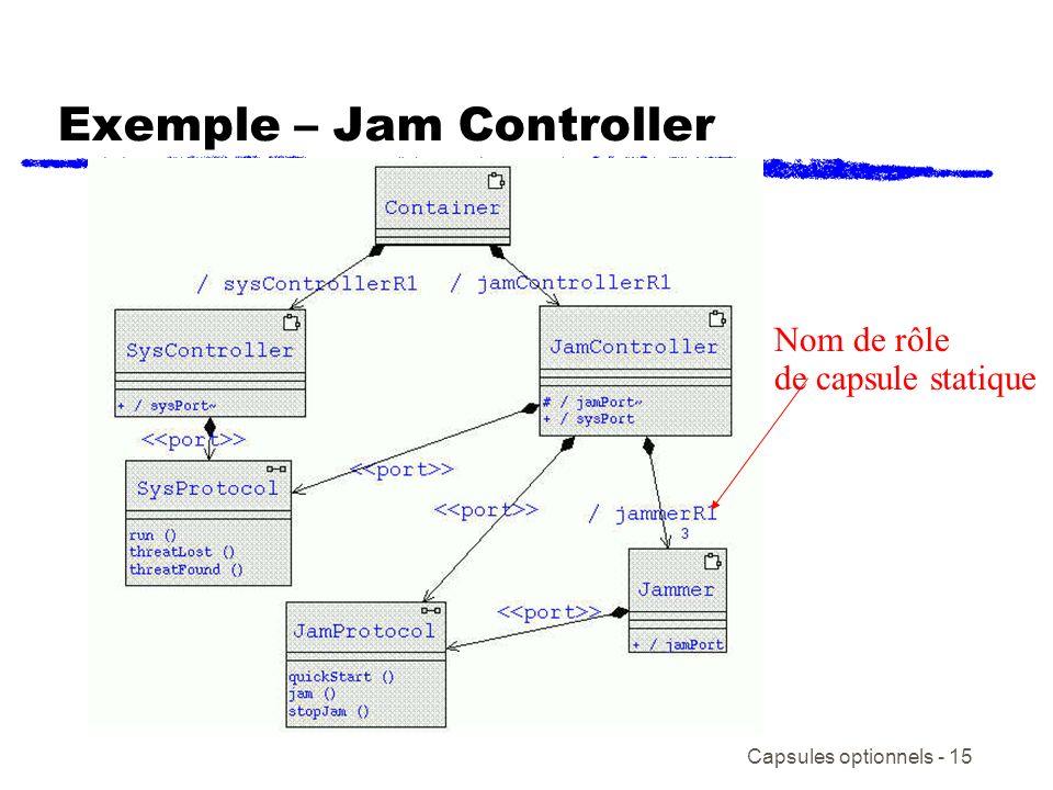 Exemple – Jam Controller