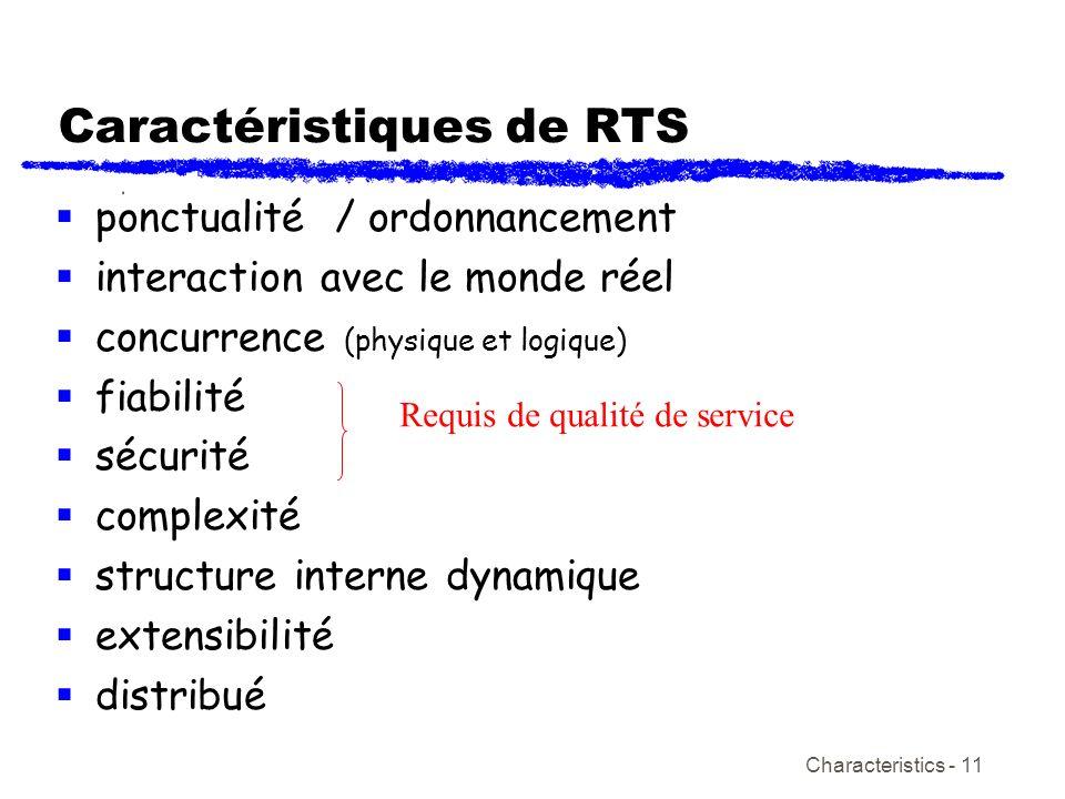 Caractéristiques de RTS