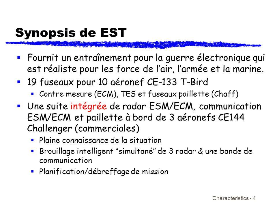 Synopsis de EST Fournit un entraînement pour la guerre électronique qui est réaliste pour les force de l'air, l'armée et la marine.