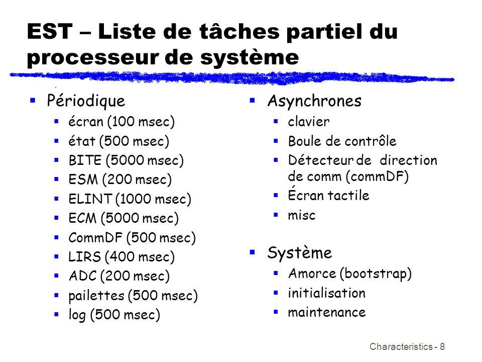 EST – Liste de tâches partiel du processeur de système