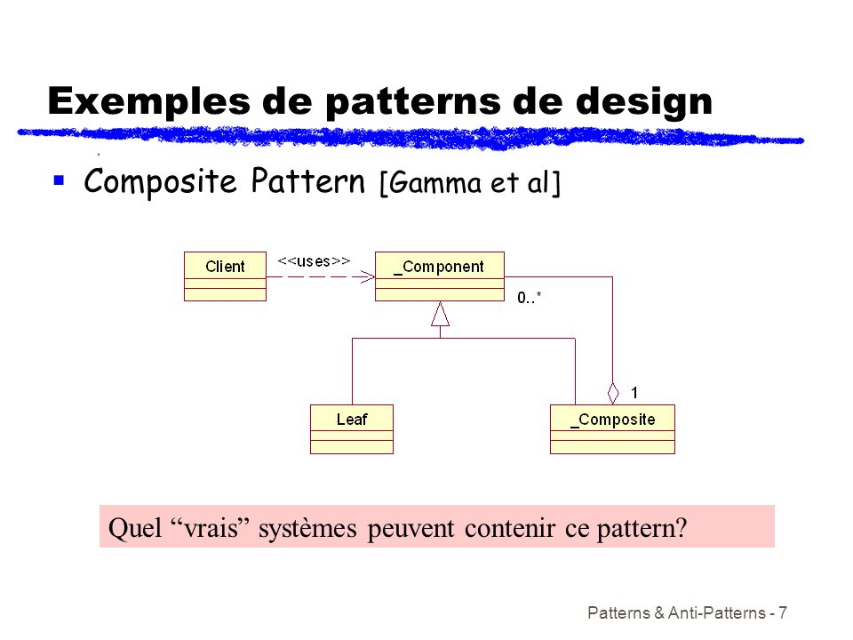 Exemples de patterns de design