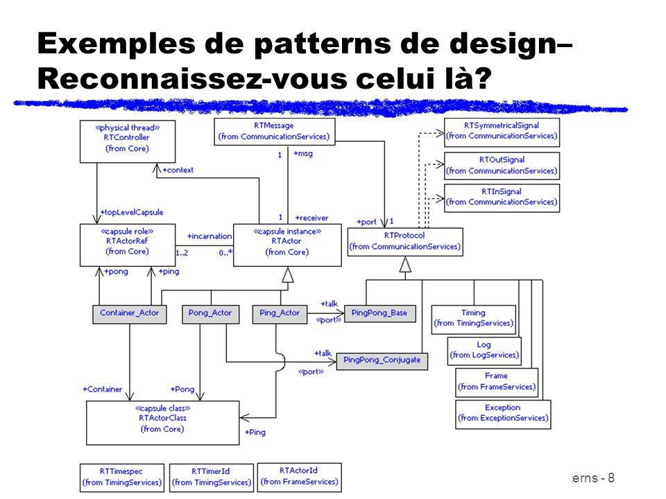 Exemples de patterns de design– Reconnaissez-vous celui là