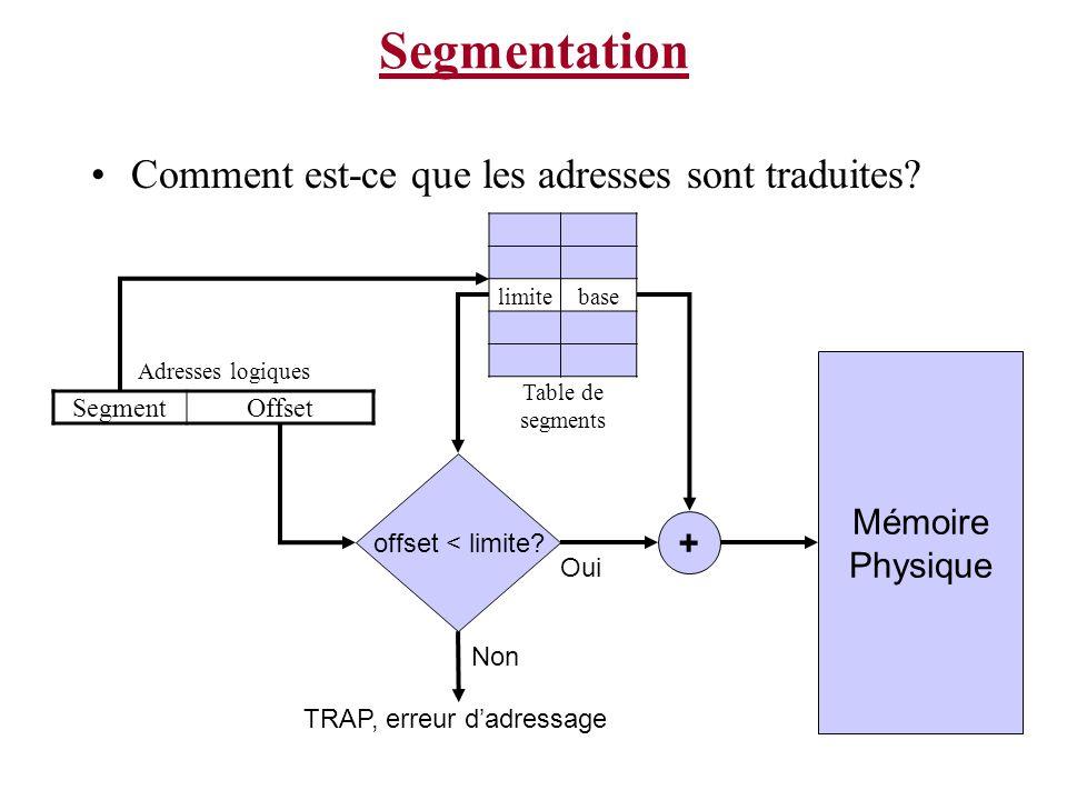 Segmentation Comment est-ce que les adresses sont traduites Mémoire