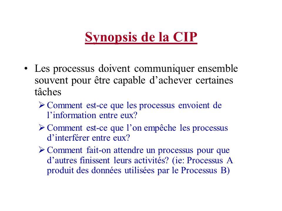 Synopsis de la CIP Les processus doivent communiquer ensemble souvent pour être capable d'achever certaines tâches.