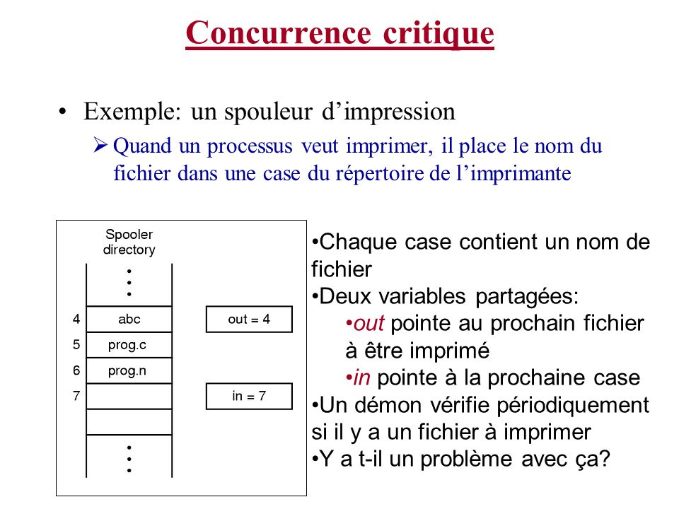 Concurrence critique Exemple: un spouleur d'impression