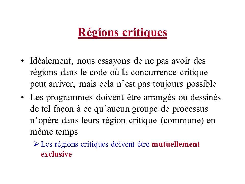 Régions critiques