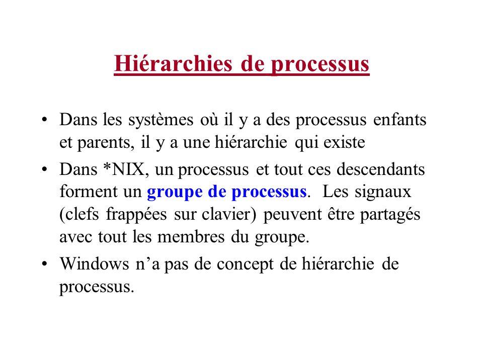Hiérarchies de processus