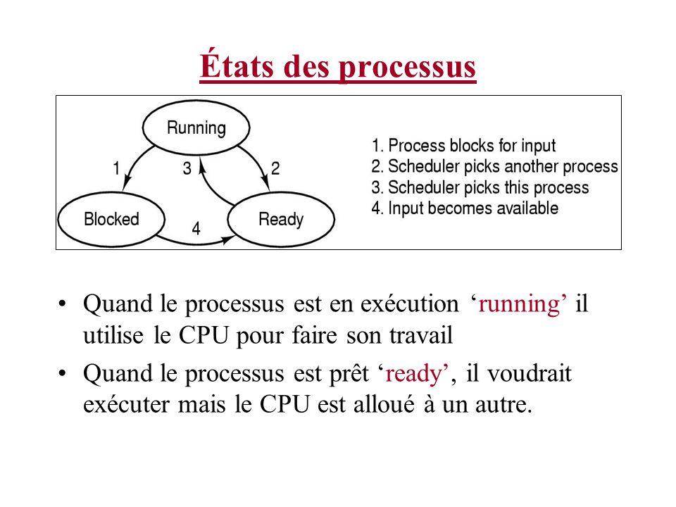 États des processusQuand le processus est en exécution 'running' il utilise le CPU pour faire son travail.