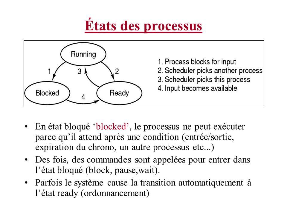 États des processus