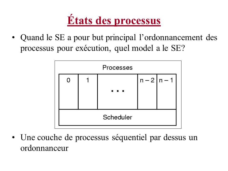 États des processus Quand le SE a pour but principal l'ordonnancement des processus pour exécution, quel model a le SE