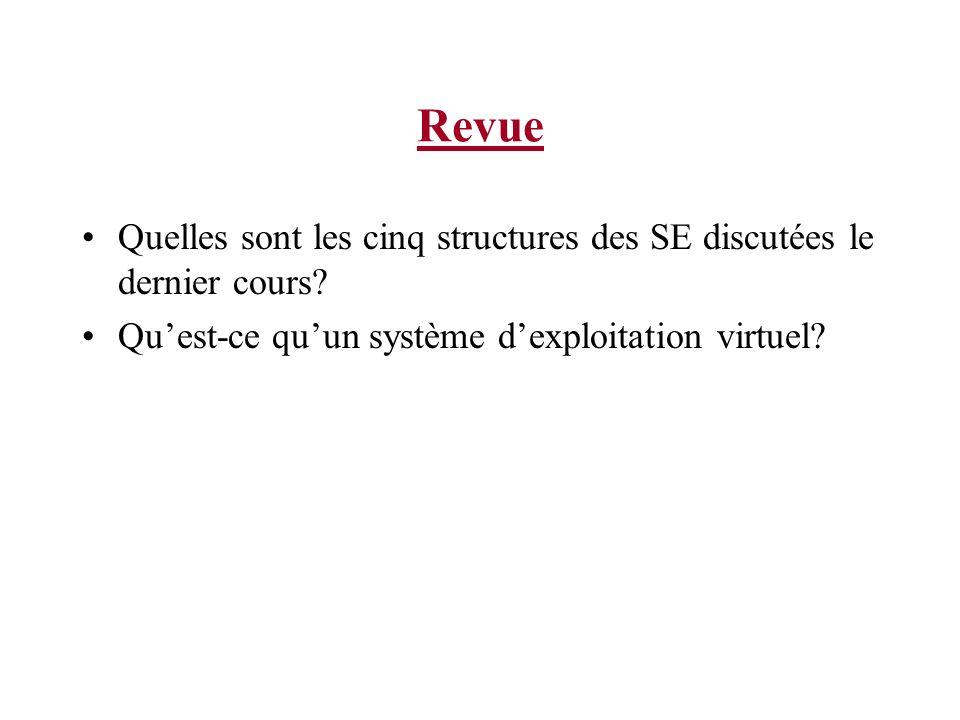 Revue Quelles sont les cinq structures des SE discutées le dernier cours Qu'est-ce qu'un système d'exploitation virtuel