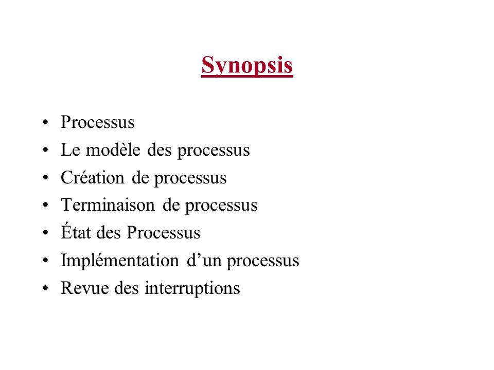 Synopsis Processus Le modèle des processus Création de processus