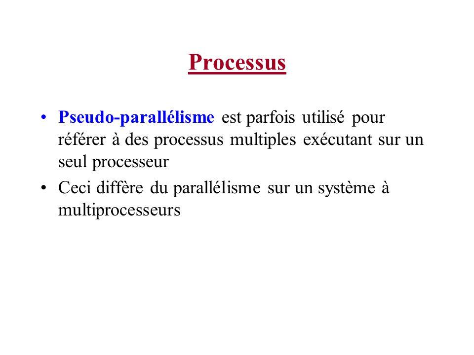 Processus Pseudo-parallélisme est parfois utilisé pour référer à des processus multiples exécutant sur un seul processeur.