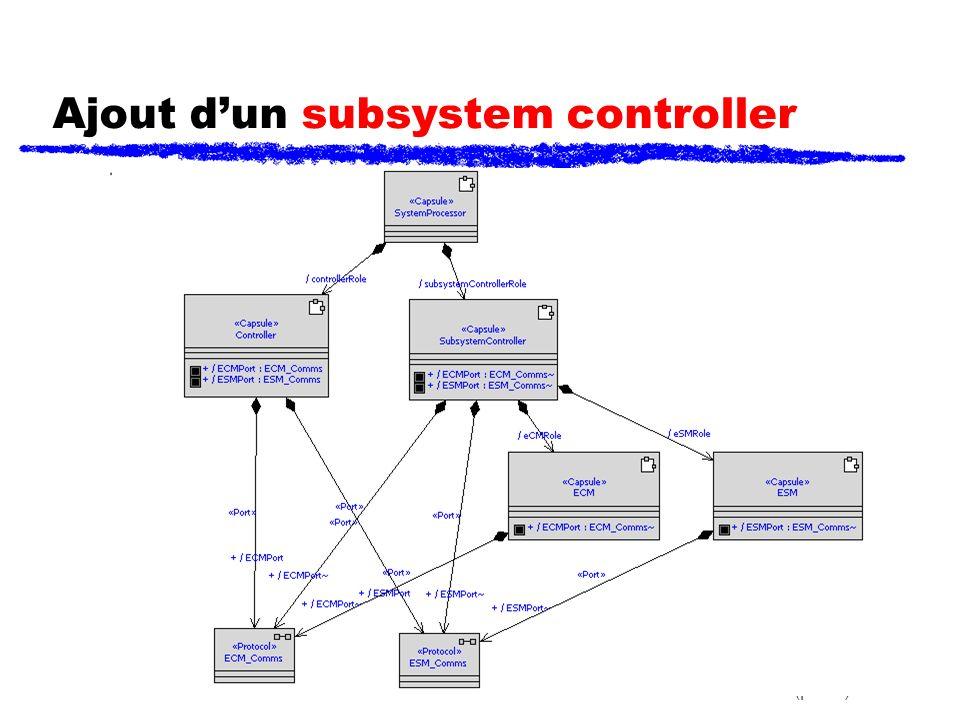 Ajout d'un subsystem controller