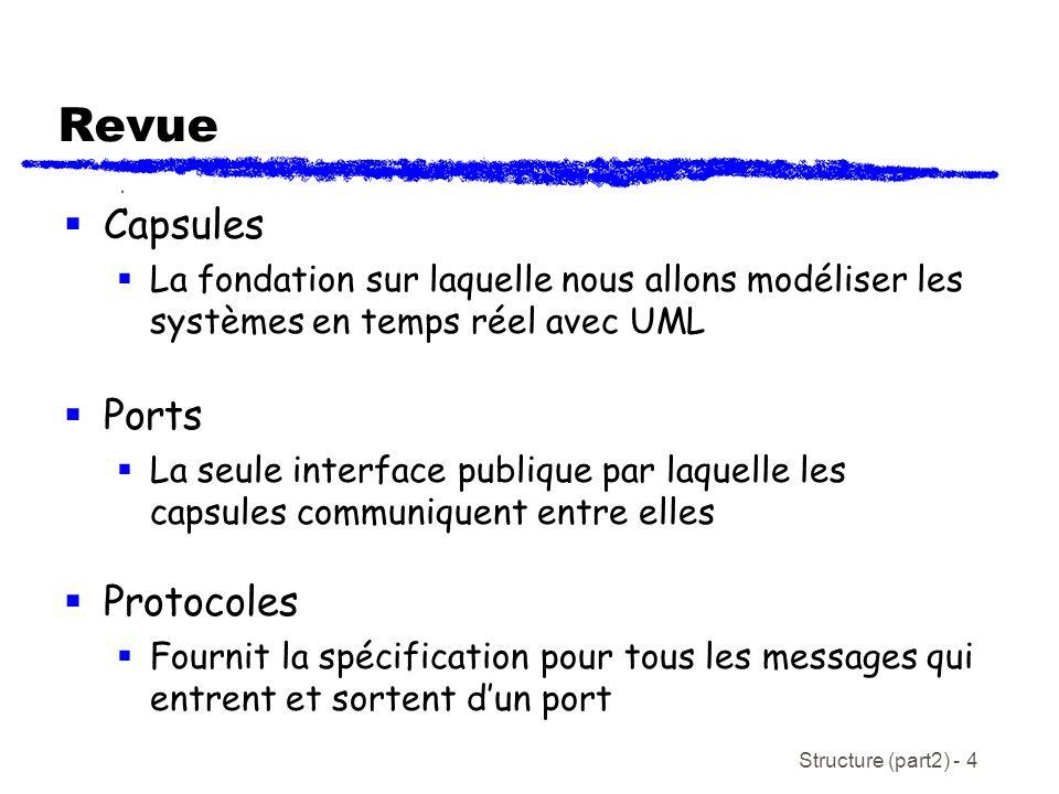 Revue Capsules Ports Protocoles