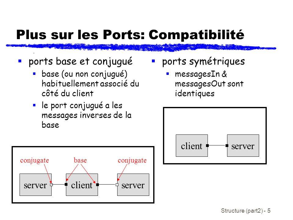 Plus sur les Ports: Compatibilité