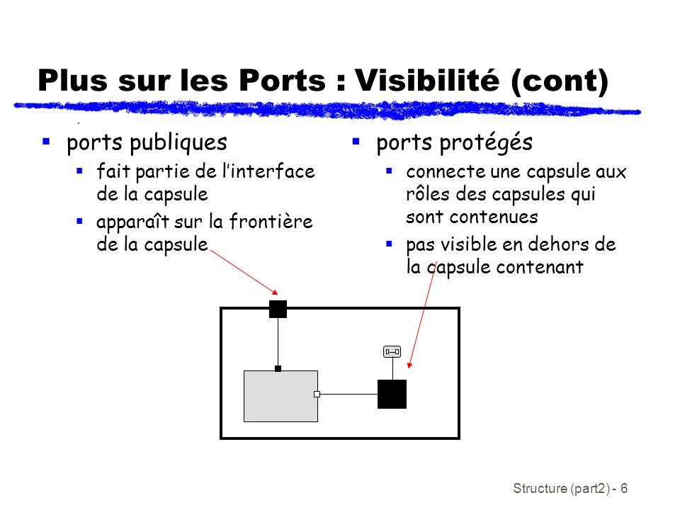 Plus sur les Ports : Visibilité (cont)