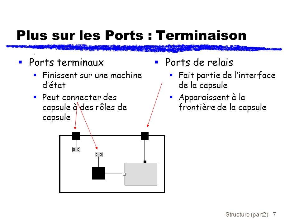 Plus sur les Ports : Terminaison