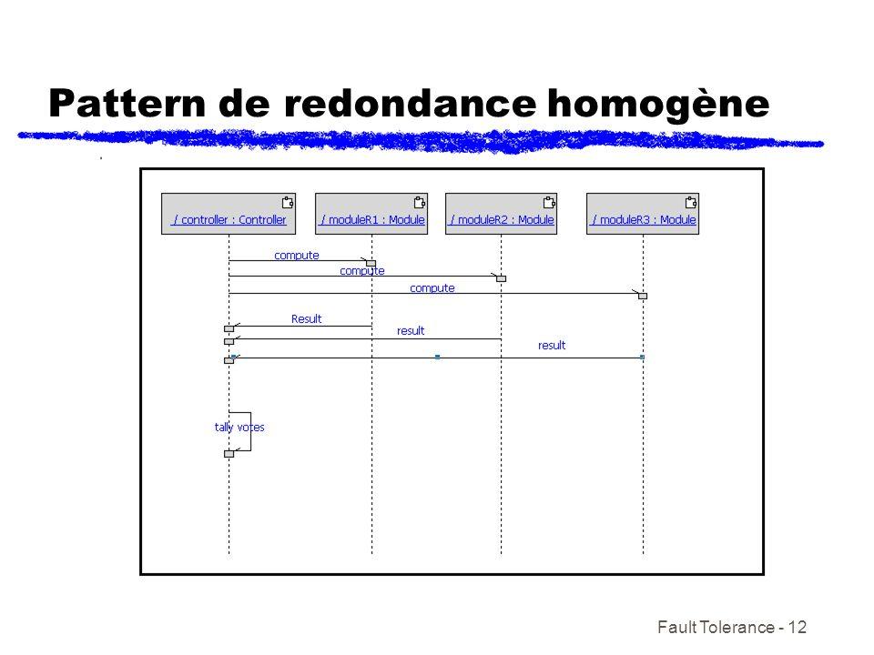 Pattern de redondance homogène