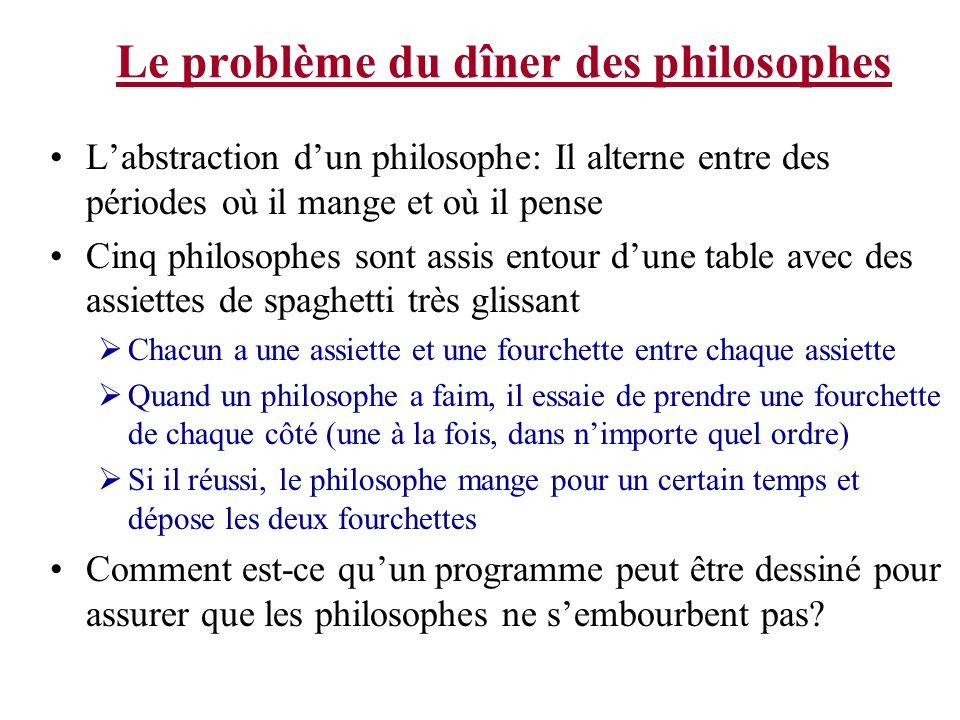 Le problème du dîner des philosophes