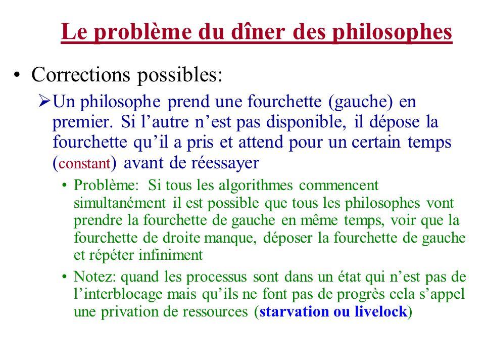 Gef 435 principes des syst mes d exploitation ppt video online t l charger - Fourchette a droite ou a gauche ...