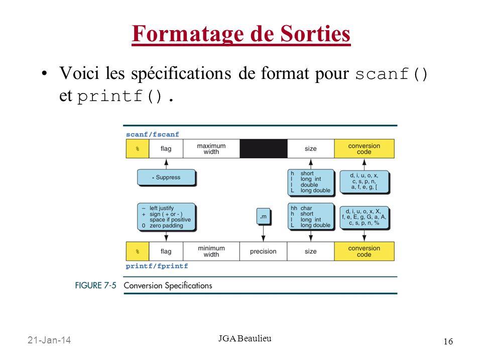 Formatage de Sorties Voici les spécifications de format pour scanf() et printf(). JGA Beaulieu