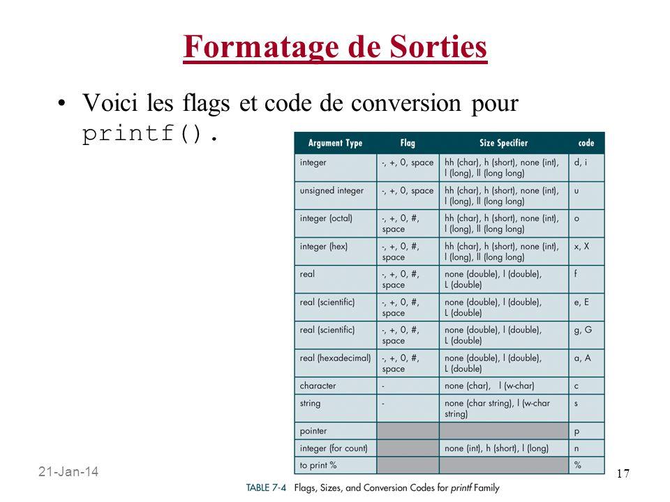 Formatage de Sorties Voici les flags et code de conversion pour printf(). JGA Beaulieu