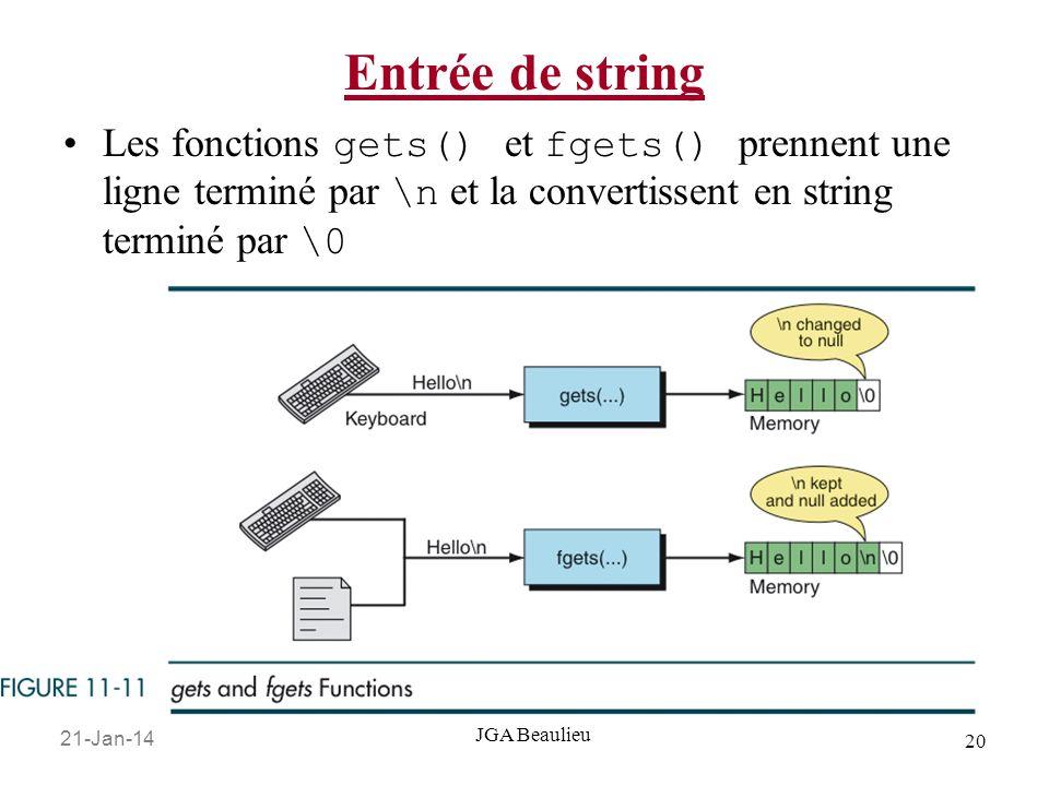 Entrée de string Les fonctions gets() et fgets() prennent une ligne terminé par \n et la convertissent en string terminé par \0.